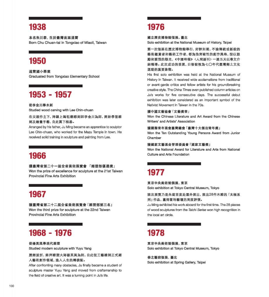 Ju Ming Catalogue_Page_102