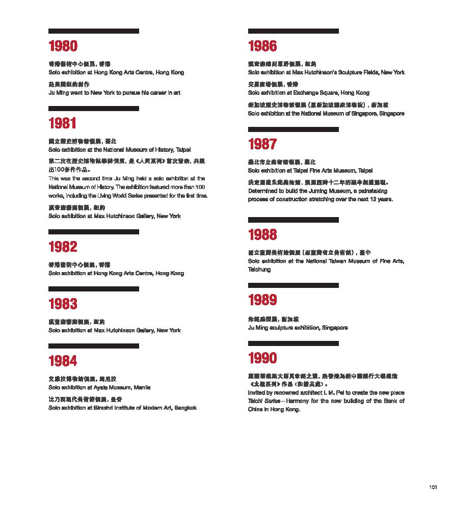 Ju Ming Catalogue_Page_103