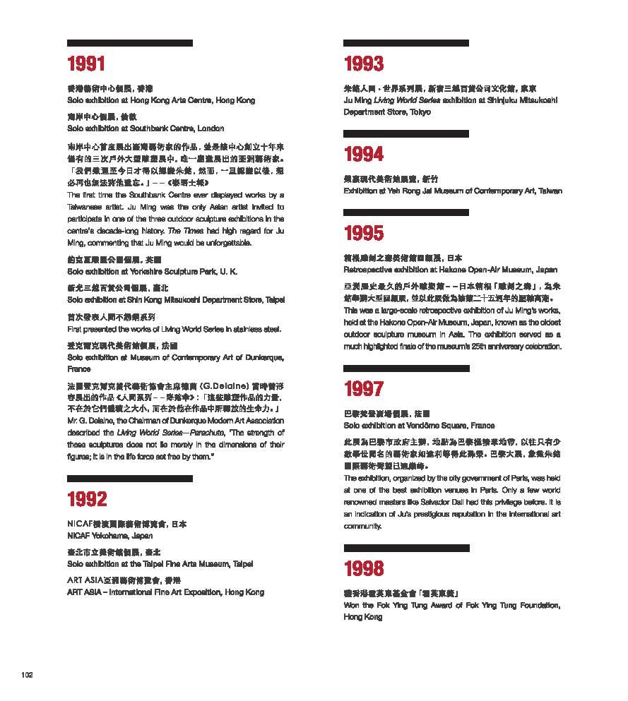 Ju Ming Catalogue_Page_104
