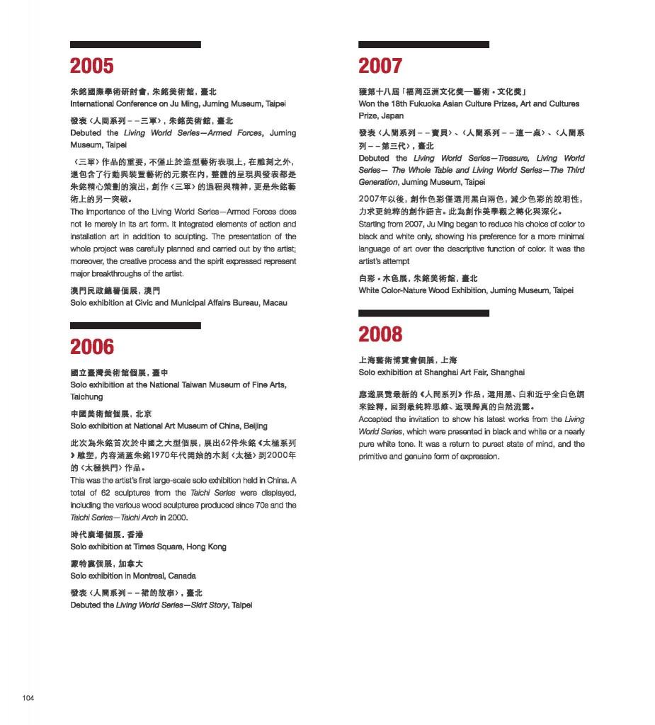 Ju Ming Catalogue_Page_106